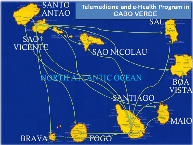 Virtual Education Program relaunched with all 10 telemedicine centers in Cape Verde connected to the network